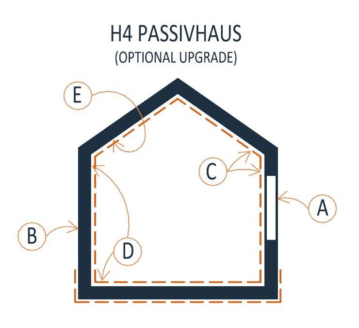 h4-passivhaus