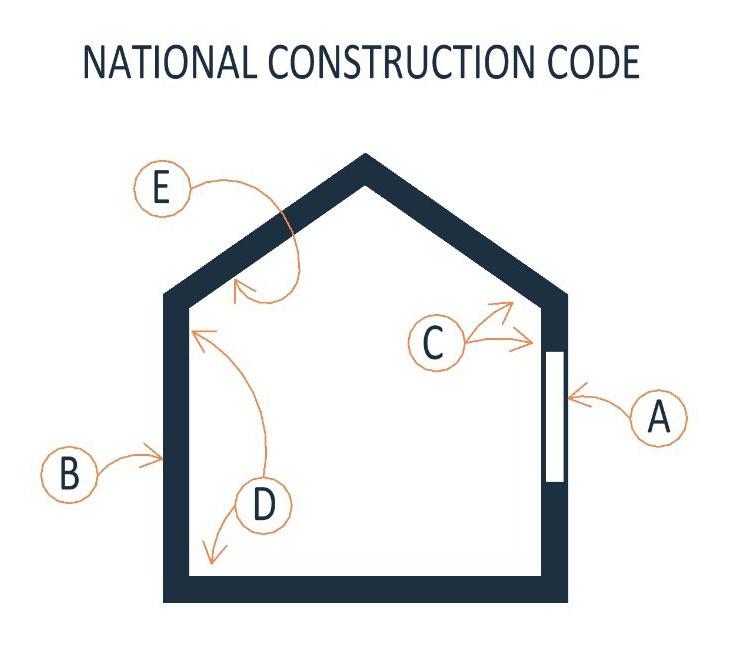 NATIONAL CONSTRUCION CODE